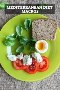 Mediterranean Diet Macros - Pin